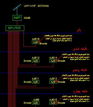 نقشه کامل تاسیسات برق ساختمان اداری 9 طبقه با پارکینگ طبقاتی در اتوکد
