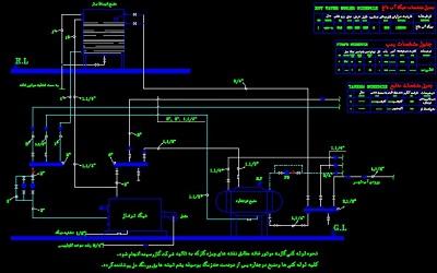 نقشه کامل تاسیسات مکانیکی ساختمان مسکونی پنج طبقه و هر طبقه چهار واحد با پارکینگ طبقاتی در اتوکد