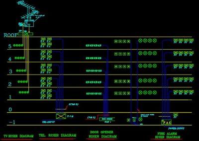 نقشه کامل تاسیسات برق ساختمان مسکونی 4000 متری پنج طبقه و هر طبقه شش واحد در اتوکد