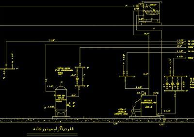 نقشه کامل تاسیسات مکانیکی ساختمان مسکونی پنج طبقه و 2000 متری در اتوکد