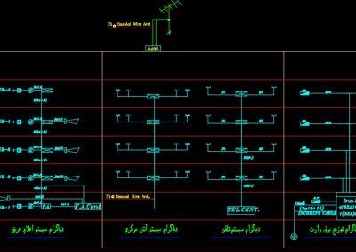 نقشه کامل تاسیسات برق ساختمان مسکونی سه طبقه 1560 متری در اتوکد