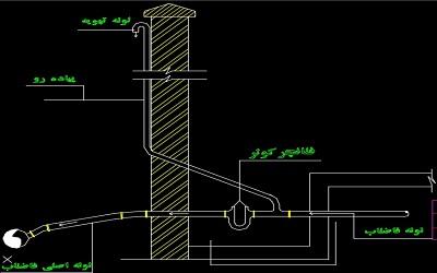 نقشه کامل تاسیسات مکانیکی آپارتمان چهار طبقه در اتوکد